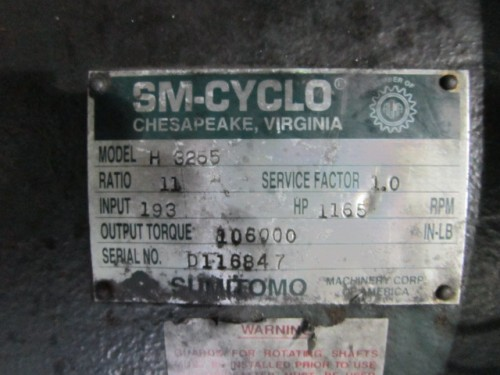 SM CYCLO Gear Reduced Drive